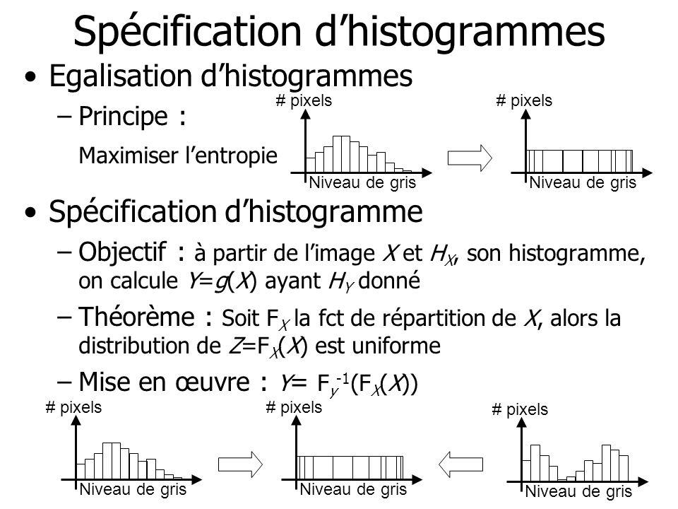 Spécification dhistogrammes Egalisation dhistogrammes –Principe : Maximiser lentropie Spécification dhistogramme –Objectif : à partir de limage X et H