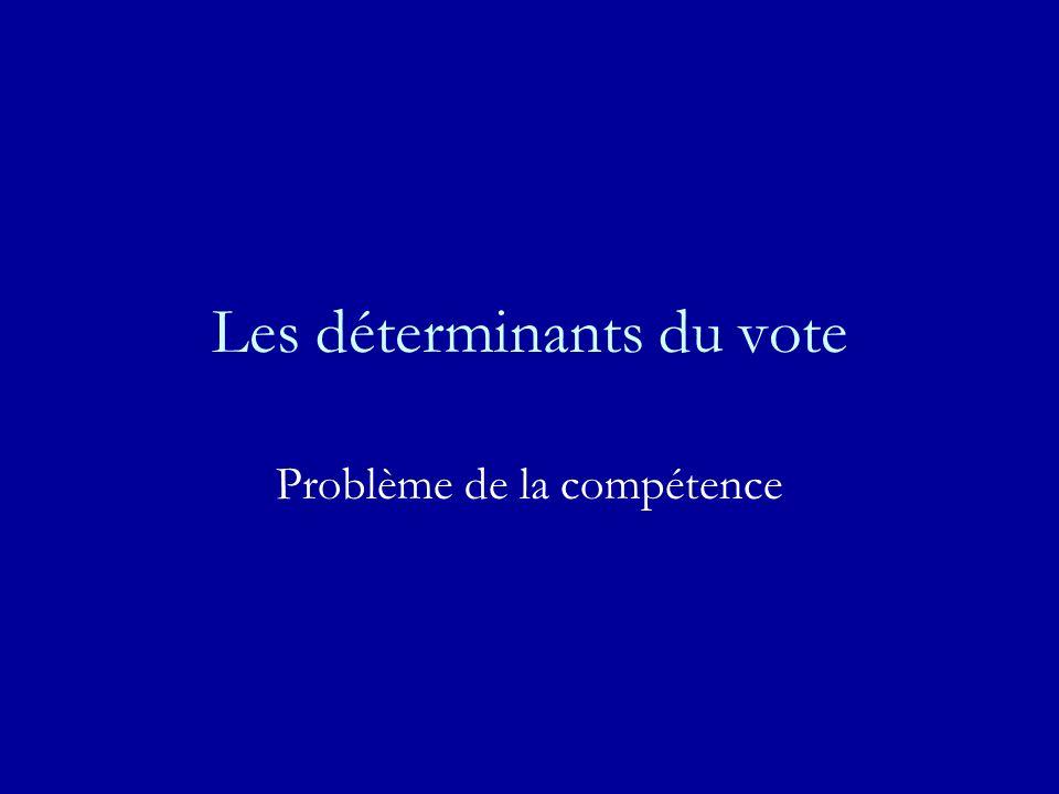 Les déterminants du vote Problème de la compétence