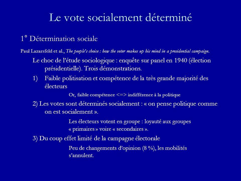 Le vote politiquement déterminé 2° Détermination politique (de loffre politique) « École de Michigan », sous linfluence du marketing, années 1960 : –importance de la structuration du champ politique et de la « marque » partisane ( = démocrate /républicaine).
