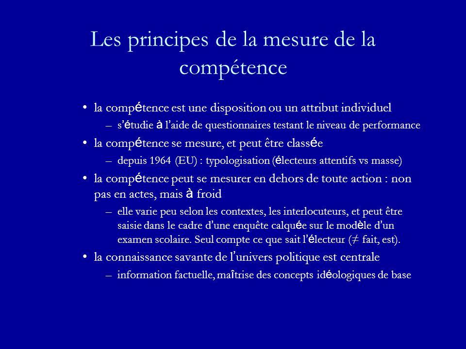 Les principes de la mesure de la compétence la comp é tence est une disposition ou un attribut individuel –s é tudie à l aide de questionnaires testant le niveau de performance la comp é tence se mesure, et peut être class é e –depuis 1964 (EU) : typologisation ( é lecteurs attentifs vs masse) la comp é tence peut se mesurer en dehors de toute action : non pas en actes, mais à froid –elle varie peu selon les contextes, les interlocuteurs, et peut être saisie dans le cadre d une enquête calqu é e sur le mod è le d un examen scolaire.
