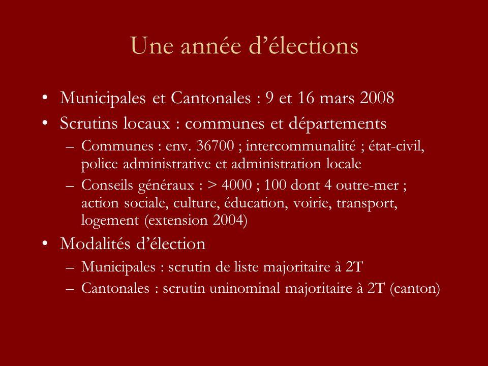Une année délections Municipales et Cantonales : 9 et 16 mars 2008 Scrutins locaux : communes et départements –Communes : env. 36700 ; intercommunalit