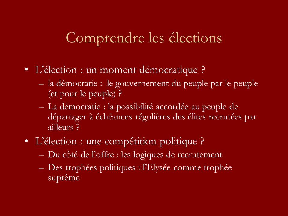 Comprendre les élections Lélection : un moment démocratique ? –la démocratie : le gouvernement du peuple par le peuple (et pour le peuple) ? –La démoc