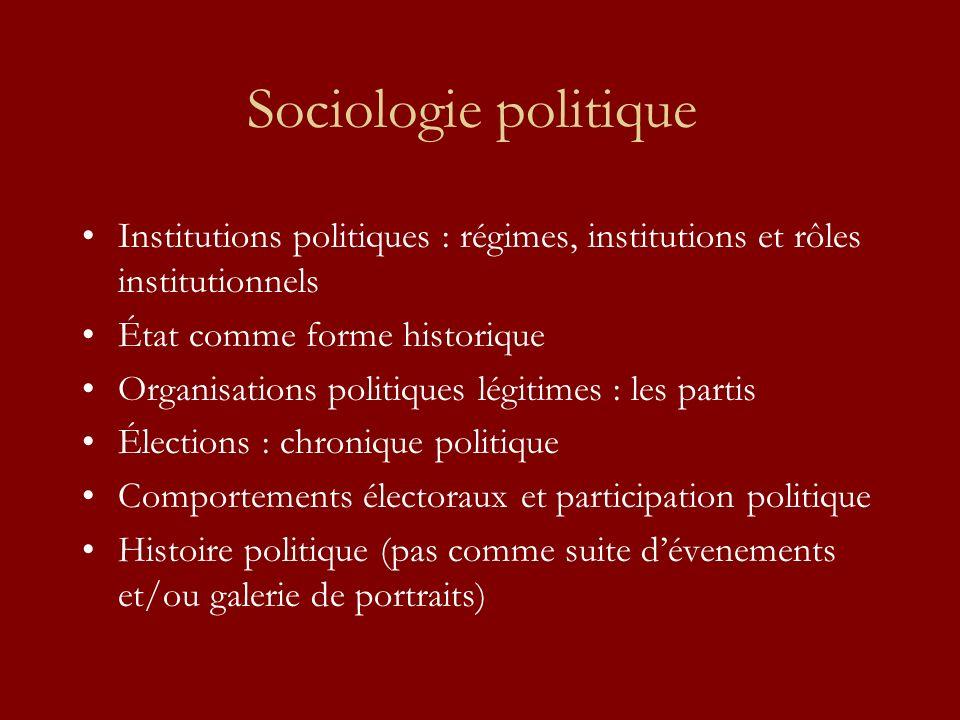 Sociologie politique Institutions politiques : régimes, institutions et rôles institutionnels État comme forme historique Organisations politiques lég