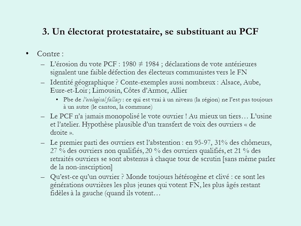 3. Un électorat protestataire, se substituant au PCF Contre : –Lérosion du vote PCF : 1980 1984 ; déclarations de vote antérieures signalent une faibl