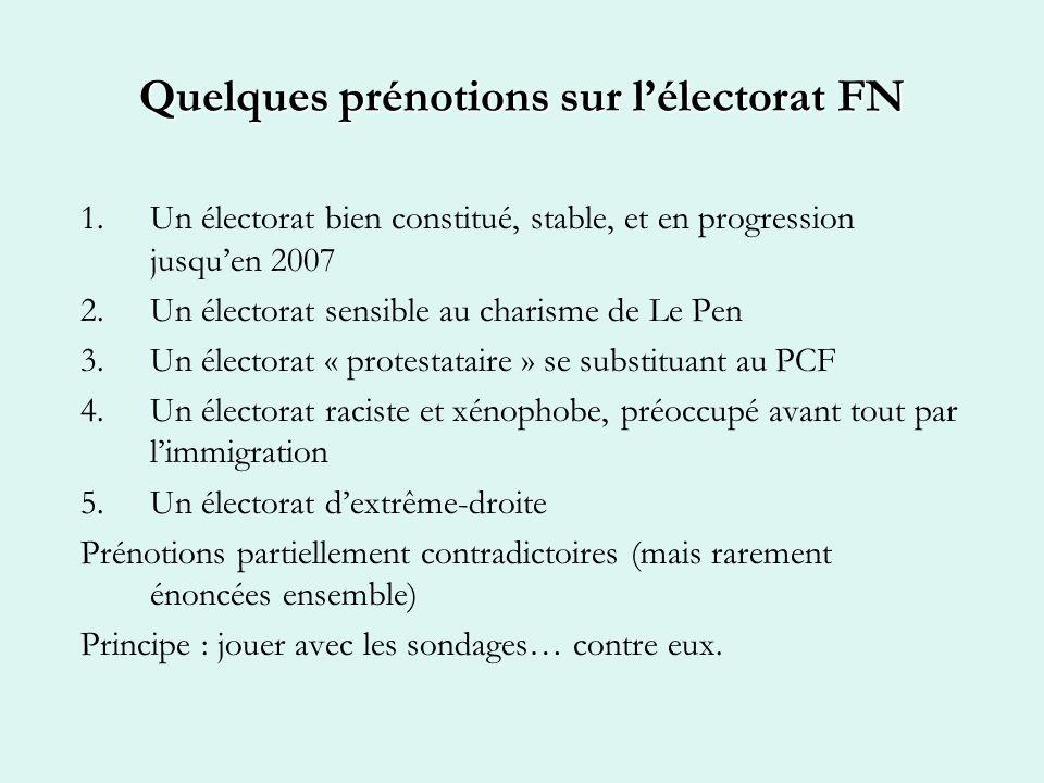 Quelques prénotions sur lélectorat FN 1.Un électorat bien constitué, stable, et en progression jusquen 2007 2.Un électorat sensible au charisme de Le Pen 3.Un électorat « protestataire » se substituant au PCF 4.Un électorat raciste et xénophobe, préoccupé avant tout par limmigration 5.Un électorat dextrême-droite Prénotions partiellement contradictoires (mais rarement énoncées ensemble) Principe : jouer avec les sondages… contre eux.