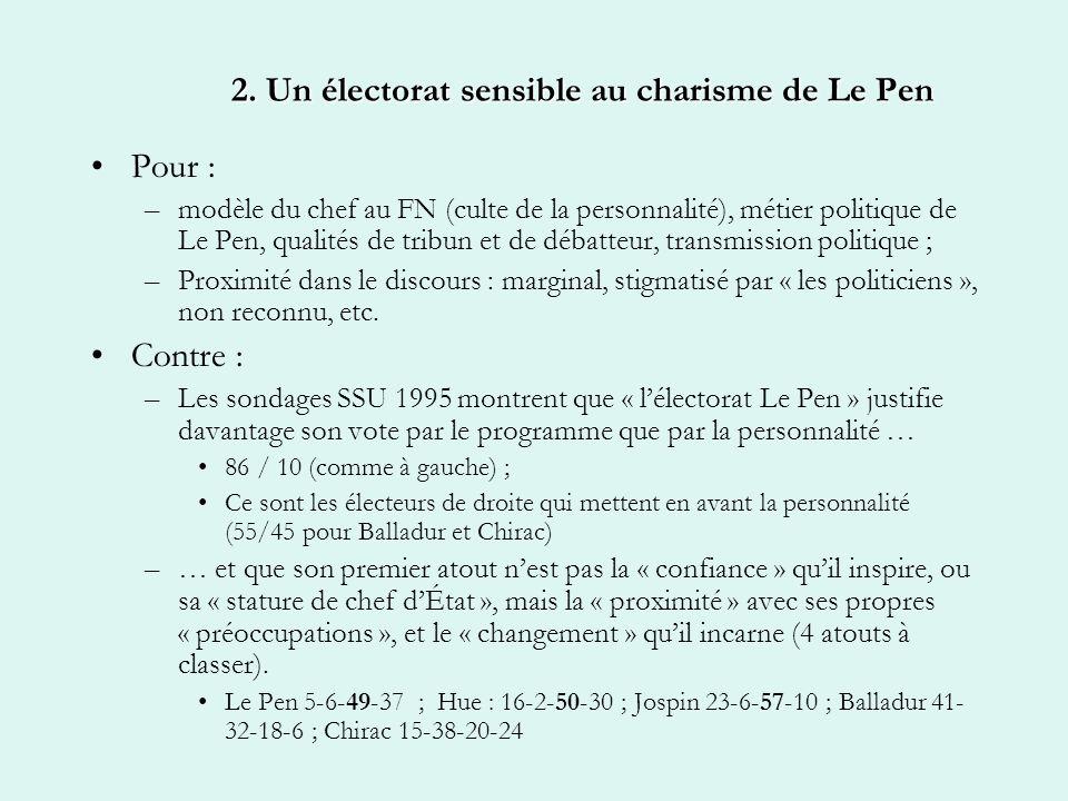 2. Un électorat sensible au charisme de Le Pen Pour : –modèle du chef au FN (culte de la personnalité), métier politique de Le Pen, qualités de tribun