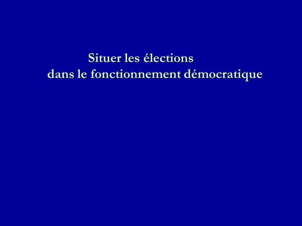 Situer les élections dans le fonctionnement démocratique