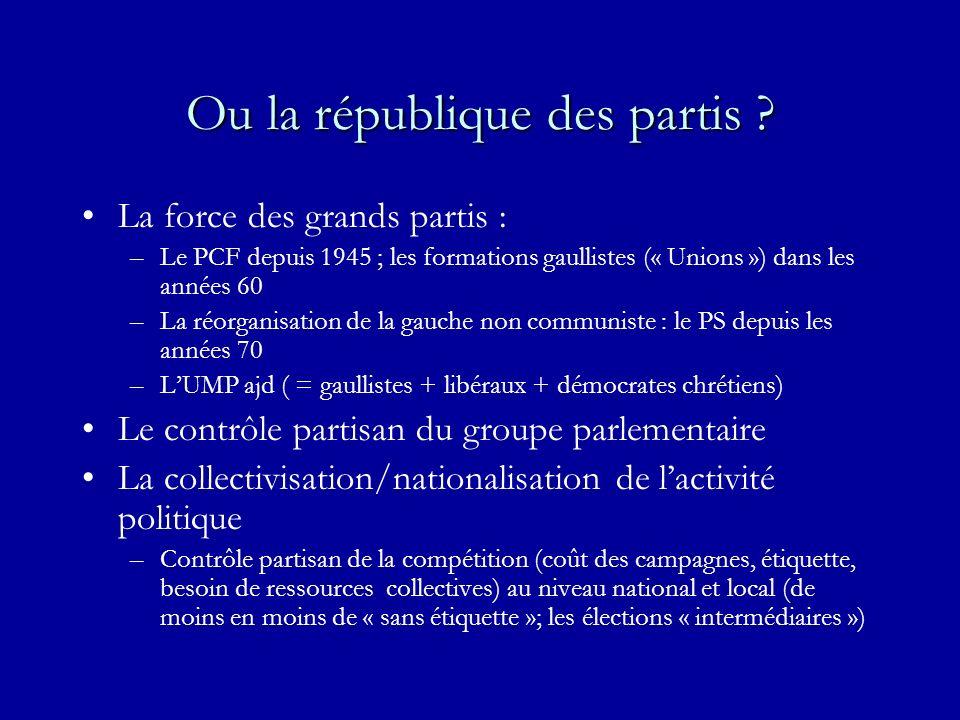 Ou la république des partis ? La force des grands partis : –Le PCF depuis 1945 ; les formations gaullistes (« Unions ») dans les années 60 –La réorgan