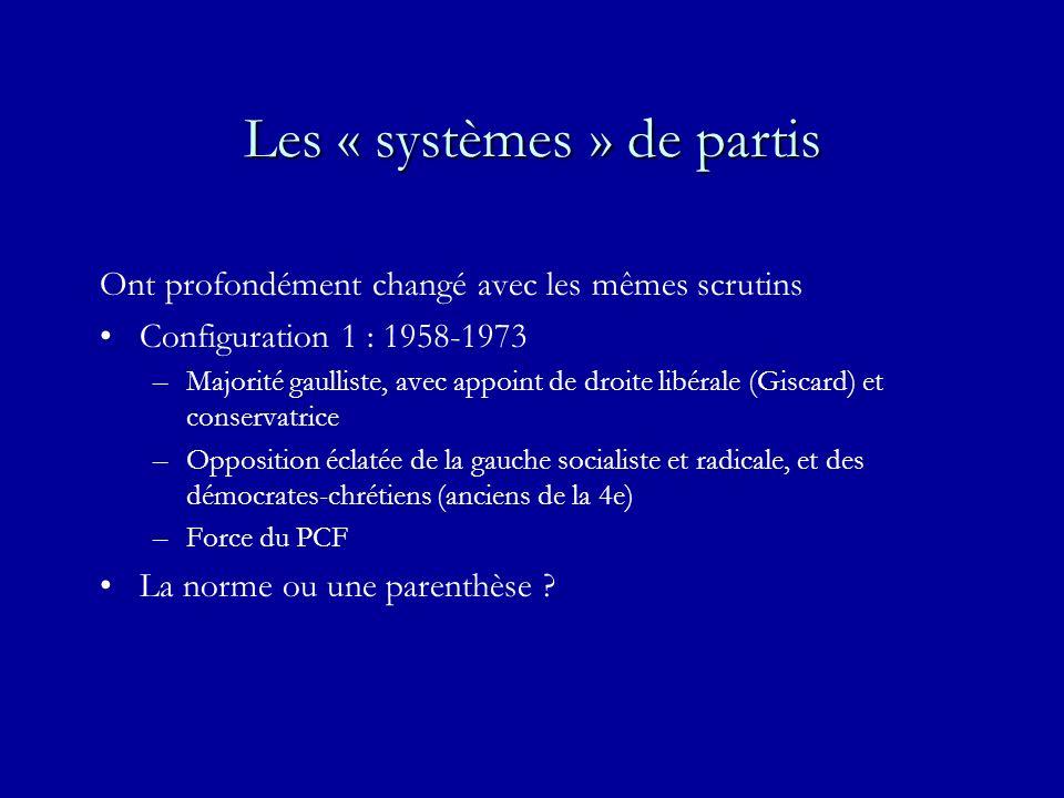 Les « systèmes » de partis Ont profondément changé avec les mêmes scrutins Configuration 1 : 1958-1973 –Majorité gaulliste, avec appoint de droite libérale (Giscard) et conservatrice –Opposition éclatée de la gauche socialiste et radicale, et des démocrates-chrétiens (anciens de la 4e) –Force du PCF La norme ou une parenthèse ?