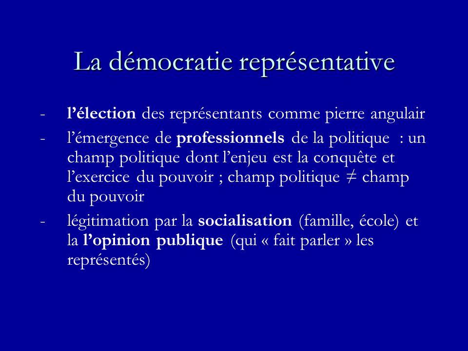 La démocratie représentative -lélection des représentants comme pierre angulair -lémergence de professionnels de la politique : un champ politique dont lenjeu est la conquête et lexercice du pouvoir ; champ politique champ du pouvoir -légitimation par la socialisation (famille, école) et la lopinion publique (qui « fait parler » les représentés)