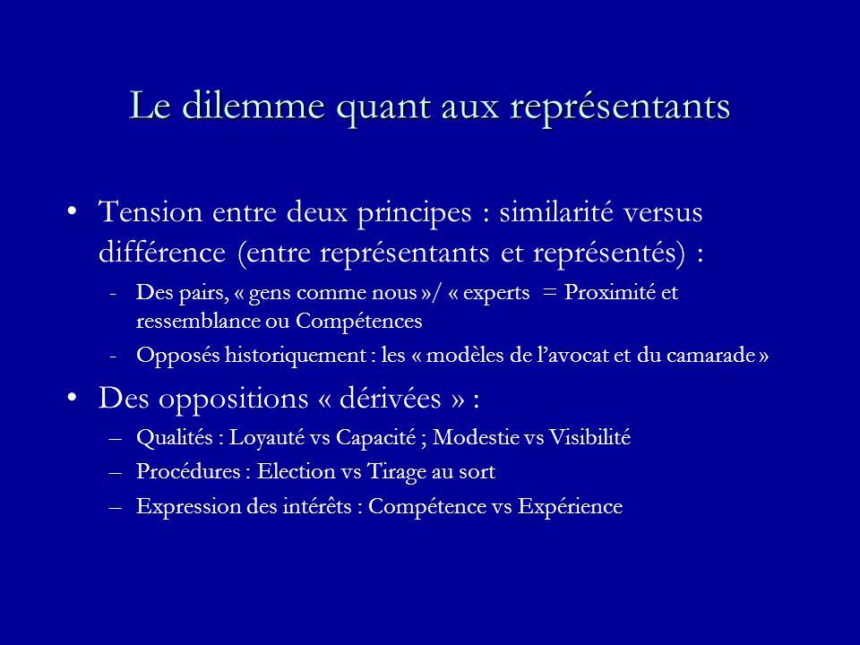 Le dilemme quant aux représentants Tension entre deux principes : similarité versus différence (entre représentants et représentés) : -Des pairs, « gens comme nous »/ « experts = Proximité et ressemblance ou Compétences -Opposés historiquement : les « modèles de lavocat et du camarade » Des oppositions « dérivées » : –Qualités : Loyauté vs Capacité ; Modestie vs Visibilité –Procédures : Election vs Tirage au sort –Expression des intérêts : Compétence vs Expérience