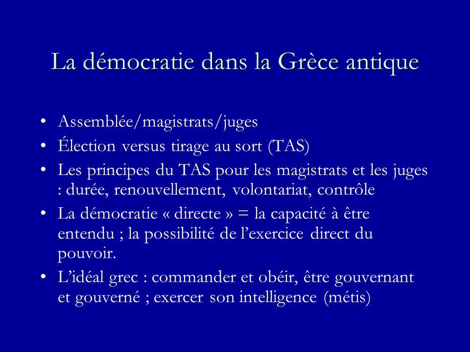 La démocratie dans la Grèce antique Assemblée/magistrats/juges Élection versus tirage au sort (TAS) Les principes du TAS pour les magistrats et les juges : durée, renouvellement, volontariat, contrôle La démocratie « directe » = la capacité à être entendu ; la possibilité de lexercice direct du pouvoir.