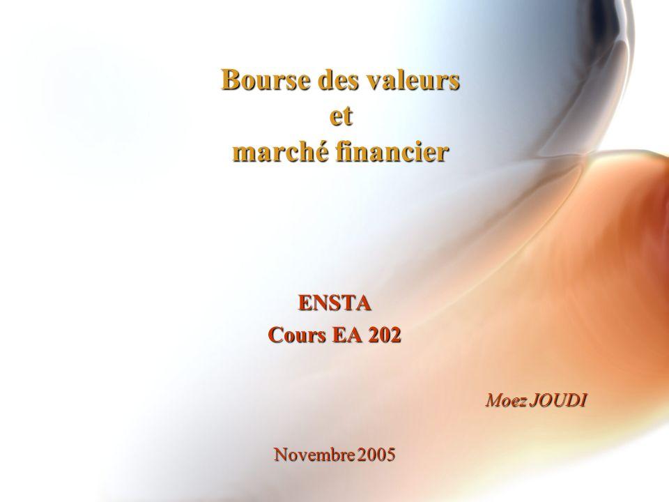 Introduction Le marché financier se présente comme une composante du marché de capitaux qui permet le financement de léconomie.