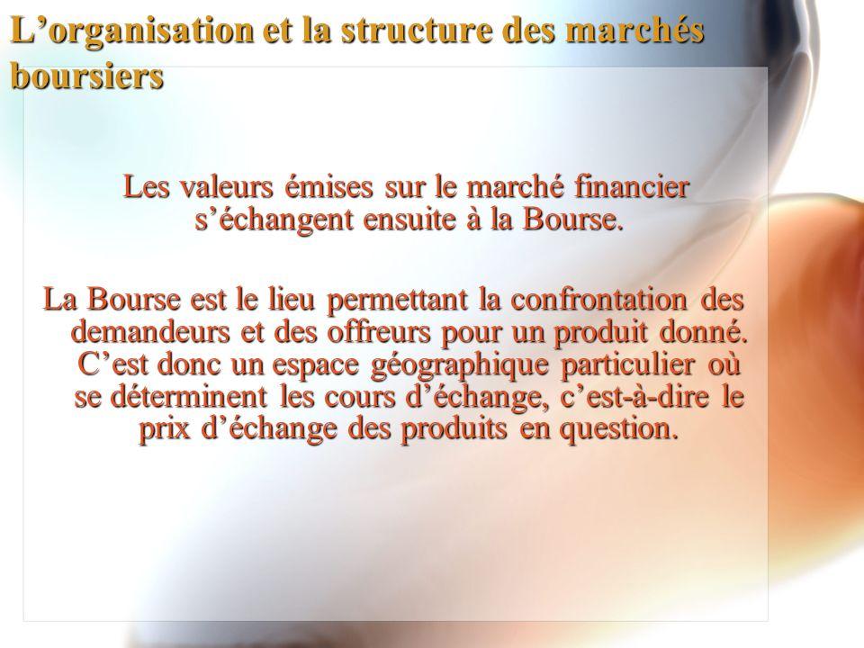 En France, la bourse des valeurs est un marché organisé où séchangent des valeurs mobilières (actions et obligations).