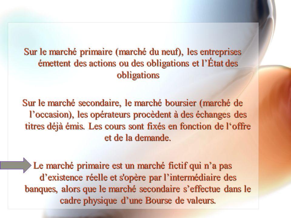 Marché primaire = Marché secondaire = Marché financier = Bourse = Émission de nouvelles valeurs mobilières Échange et cotation des valeurs mobilières déjà émises
