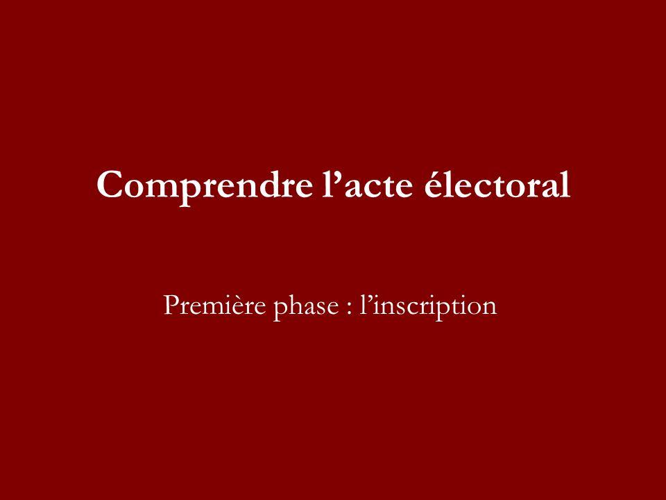 Comprendre lacte électoral Première phase : linscription