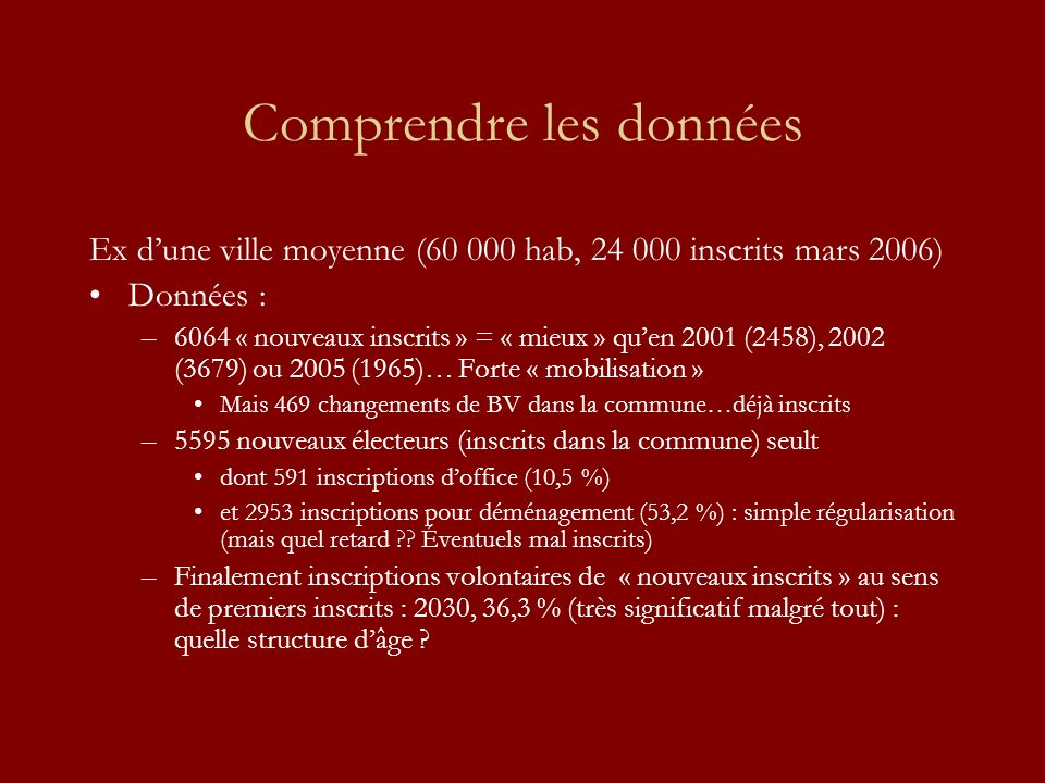 Comprendre les données Ex dune ville moyenne (60 000 hab, 24 000 inscrits mars 2006) Données : –6064 « nouveaux inscrits » = « mieux » quen 2001 (2458