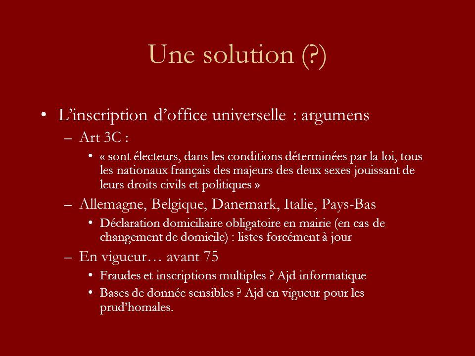 Une solution (?) Linscription doffice universelle : argumens –Art 3C : « sont électeurs, dans les conditions déterminées par la loi, tous les nationau