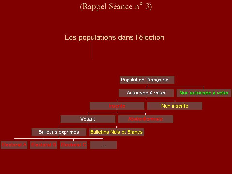 (Rappel Séance n° 3)