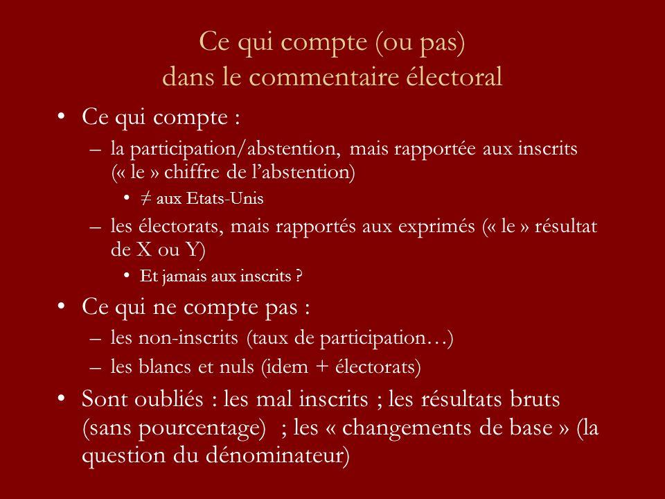 Ce qui compte (ou pas) dans le commentaire électoral Ce qui compte : –la participation/abstention, mais rapportée aux inscrits (« le » chiffre de labs