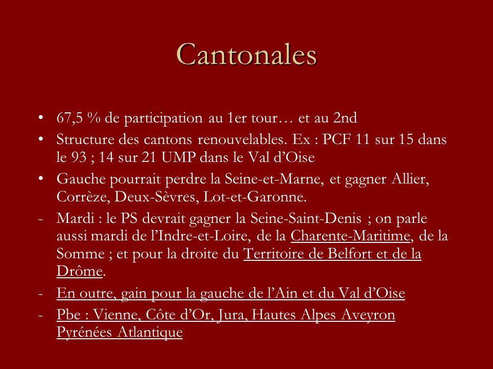 Cantonales 67,5 % de participation au 1er tour… et au 2nd Structure des cantons renouvelables.