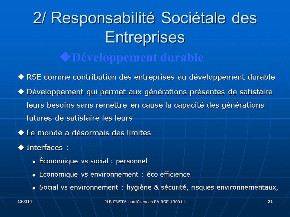 130314 JLB ENSTA conférences PA RSE 130314 21 2/ Responsabilité Sociétale des Entreprises uRSE comme contribution des entreprises au développement dur