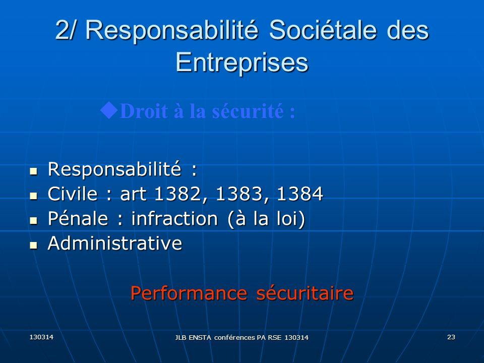 130314 JLB ENSTA conférences PA RSE 130314 23 2/ Responsabilité Sociétale des Entreprises Responsabilité : Responsabilité : Civile : art 1382, 1383, 1