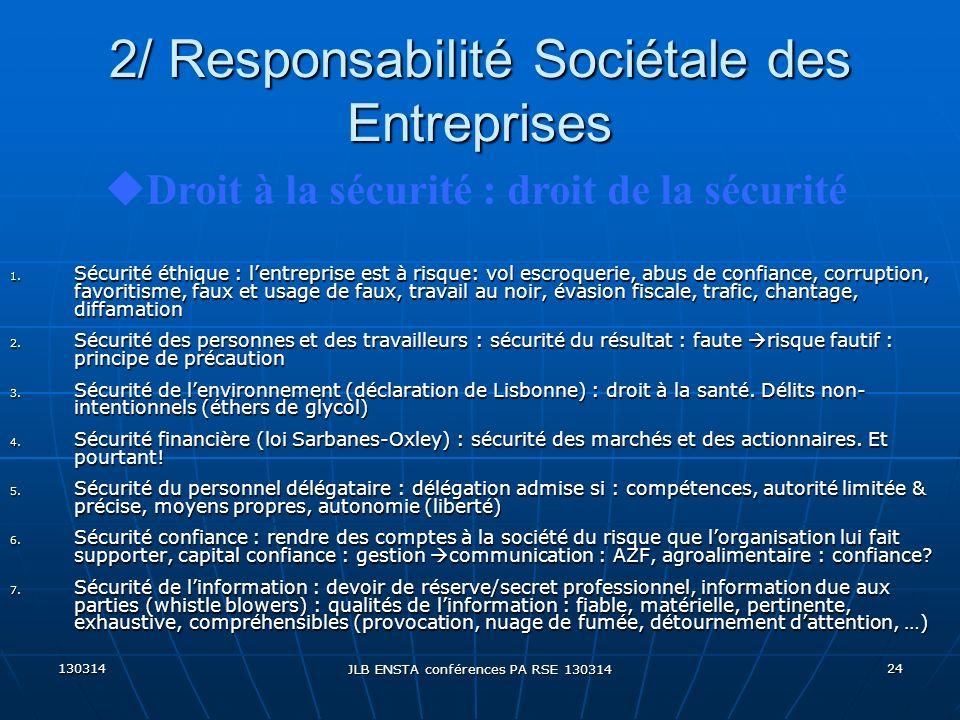 130314 JLB ENSTA conférences PA RSE 130314 24 2/ Responsabilité Sociétale des Entreprises 1. Sécurité éthique : lentreprise est à risque: vol escroque