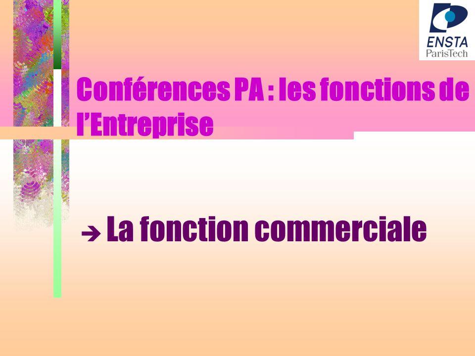 Conférences PA : les fonctions de lEntreprise La fonction commerciale