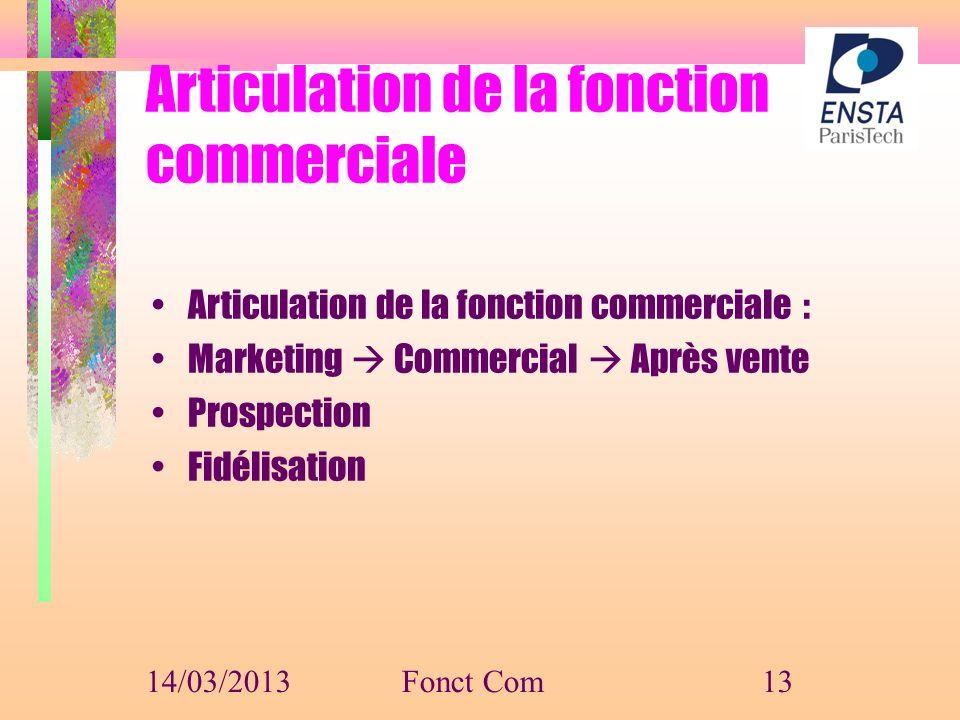 Articulation de la fonction commerciale Articulation de la fonction commerciale : Marketing Commercial Après vente Prospection Fidélisation 14/03/2013