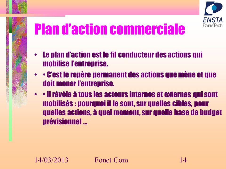 Plan daction commerciale Le plan daction est le fil conducteur des actions qui mobilise lentreprise. Cest le repère permanent des actions que mène et