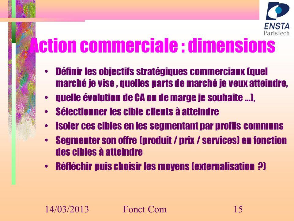 Action commerciale : dimensions Définir les objectifs stratégiques commerciaux (quel marché je vise, quelles parts de marché je veux atteindre, quelle