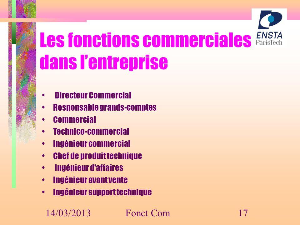 Les fonctions commerciales dans lentreprise Directeur Commercial Responsable grands-comptes Commercial Technico-commercial Ingénieur commercial Chef d