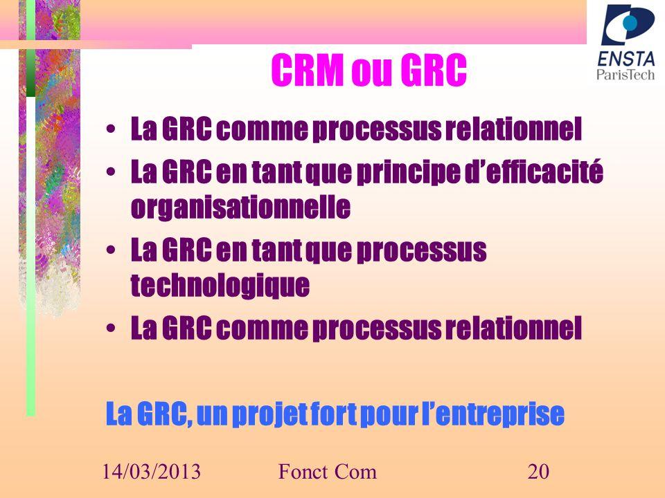 La GRC comme processus relationnel La GRC en tant que principe defficacité organisationnelle La GRC en tant que processus technologique La GRC comme p