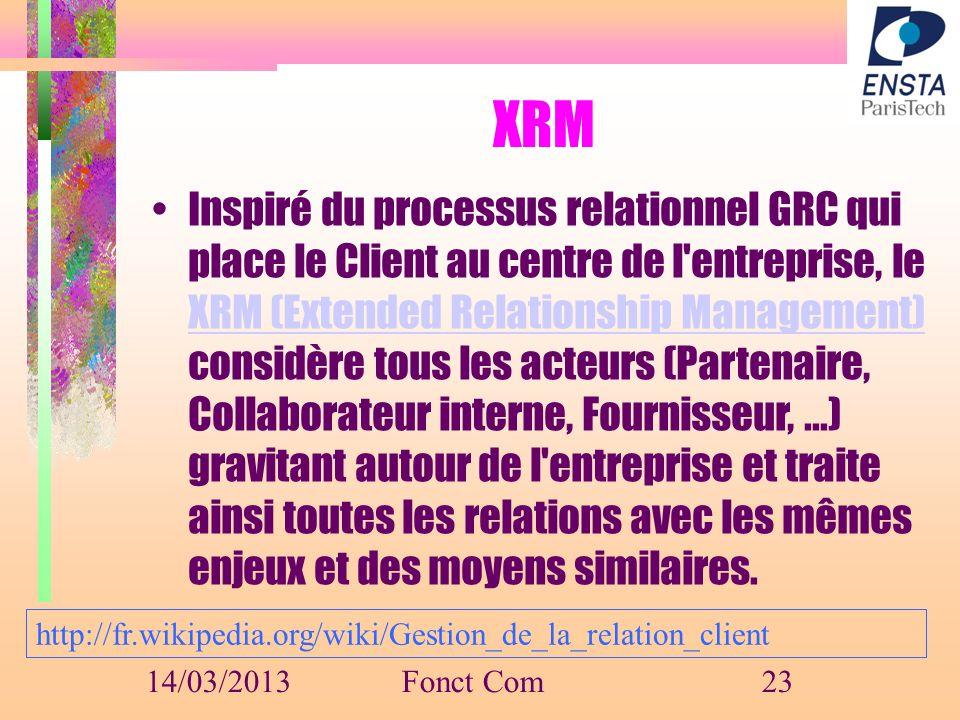 XRM Inspiré du processus relationnel GRC qui place le Client au centre de l'entreprise, le XRM (Extended Relationship Management) considère tous les a
