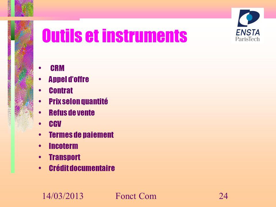Outils et instruments CRM Appel doffre Contrat Prix selon quantité Refus de vente CGV Termes de paiement Incoterm Transport Crédit documentaire 14/03/