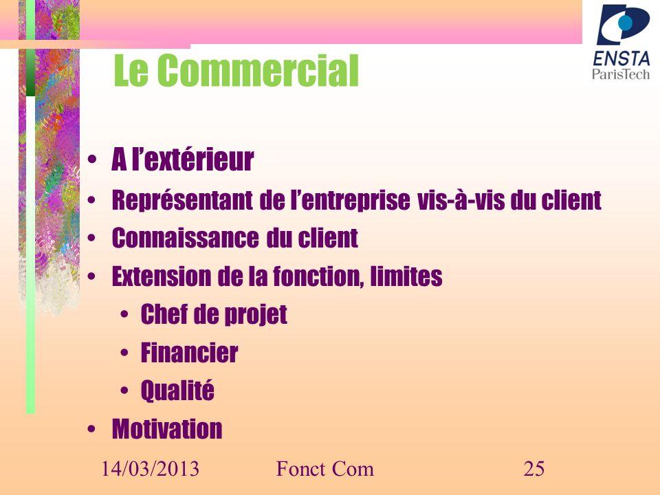 Le Commercial A lextérieur Représentant de lentreprise vis-à-vis du client Connaissance du client Extension de la fonction, limites Chef de projet Fin