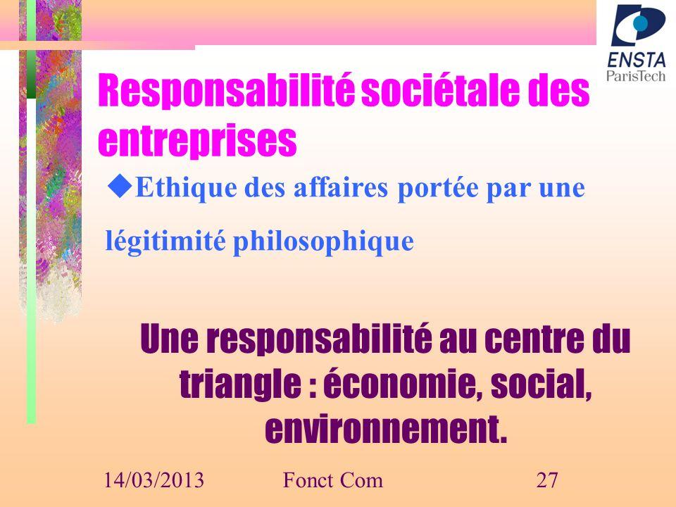 Responsabilité sociétale des entreprises Une responsabilité au centre du triangle : économie, social, environnement. Ethique des affaires portée par u