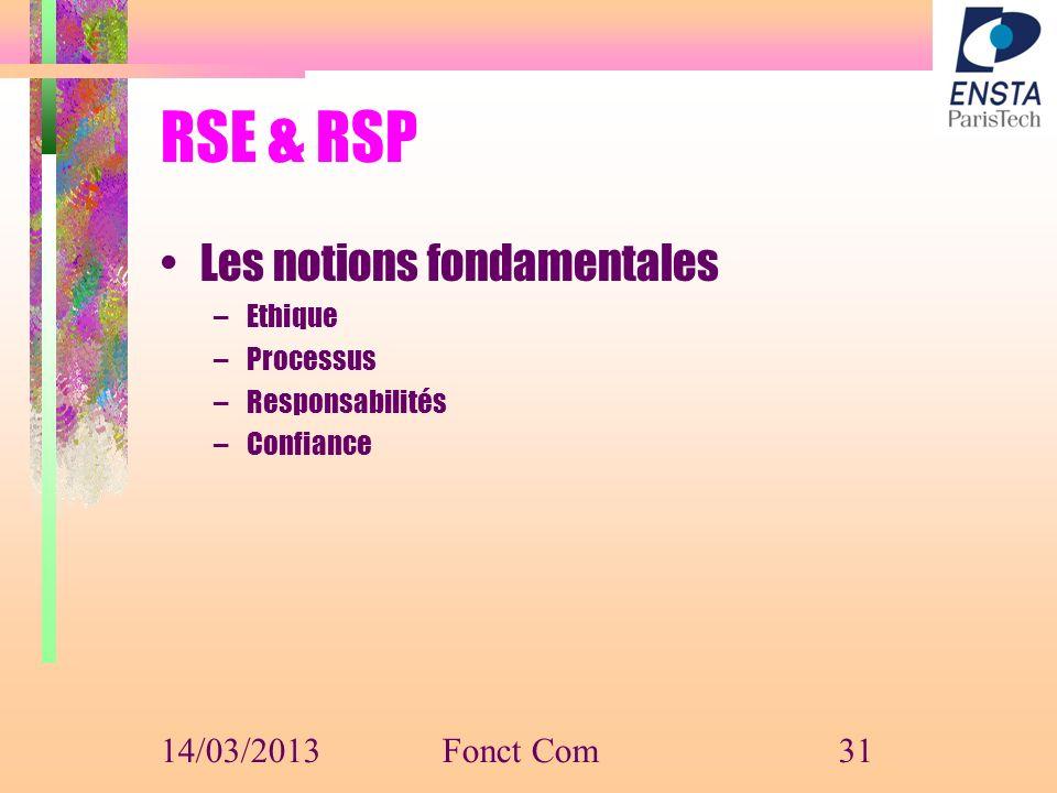 RSE & RSP Les notions fondamentales –Ethique –Processus –Responsabilités –Confiance 14/03/2013Fonct Com31