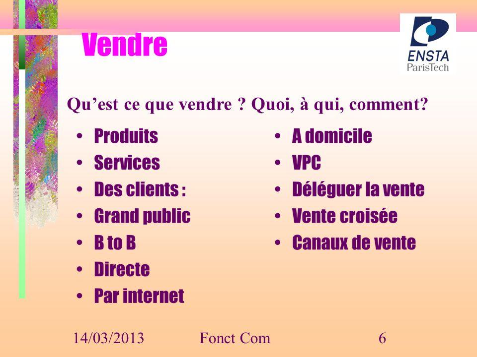 Vendre Quest ce que vendre ? Quoi, à qui, comment? 14/03/2013Fonct Com6