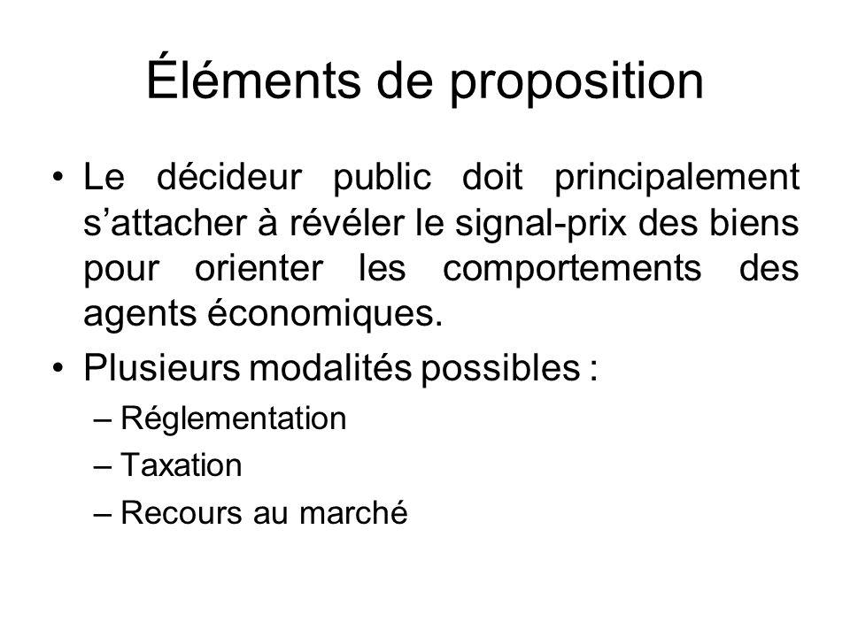 Éléments de proposition Le décideur public doit principalement sattacher à révéler le signal-prix des biens pour orienter les comportements des agents