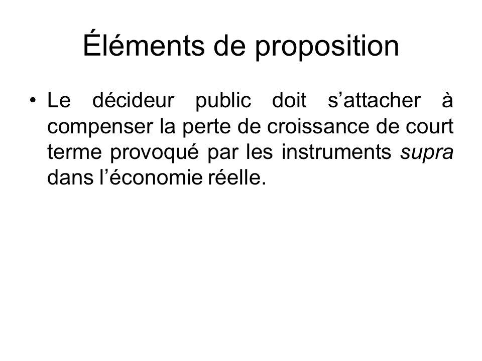 Éléments de proposition Le décideur public doit sattacher à compenser la perte de croissance de court terme provoqué par les instruments supra dans lé
