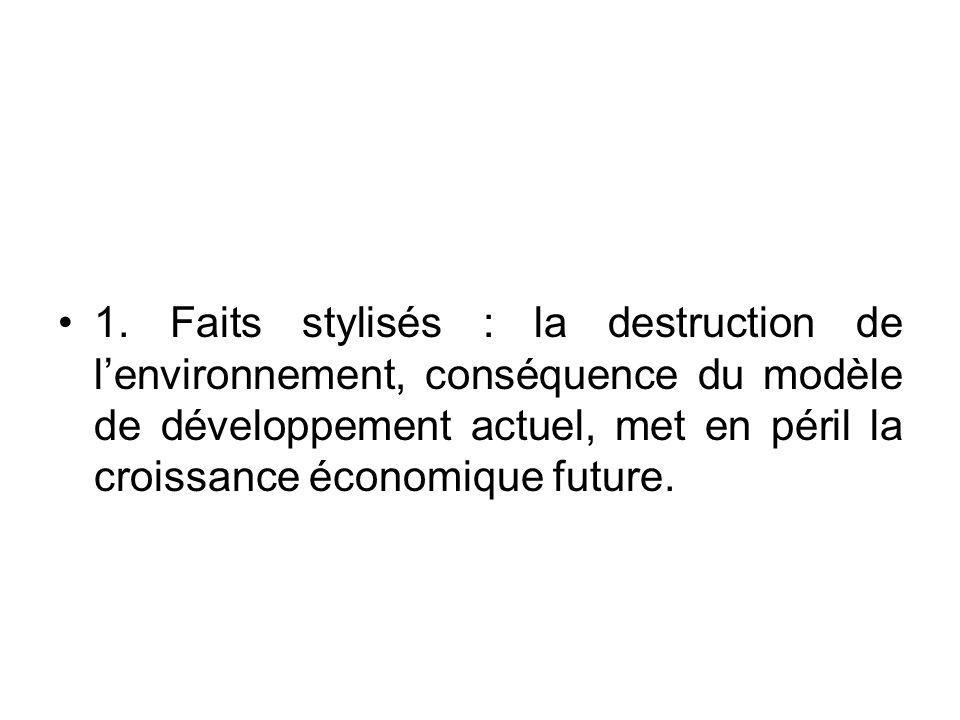 1. Faits stylisés : la destruction de lenvironnement, conséquence du modèle de développement actuel, met en péril la croissance économique future.
