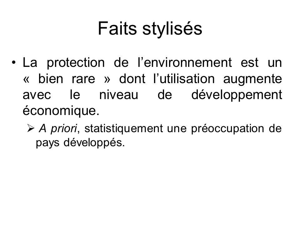 Faits stylisés La protection de lenvironnement est un « bien rare » dont lutilisation augmente avec le niveau de développement économique. A priori, s