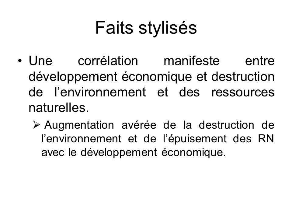Faits stylisés Une corrélation manifeste entre développement économique et destruction de lenvironnement et des ressources naturelles. Augmentation av