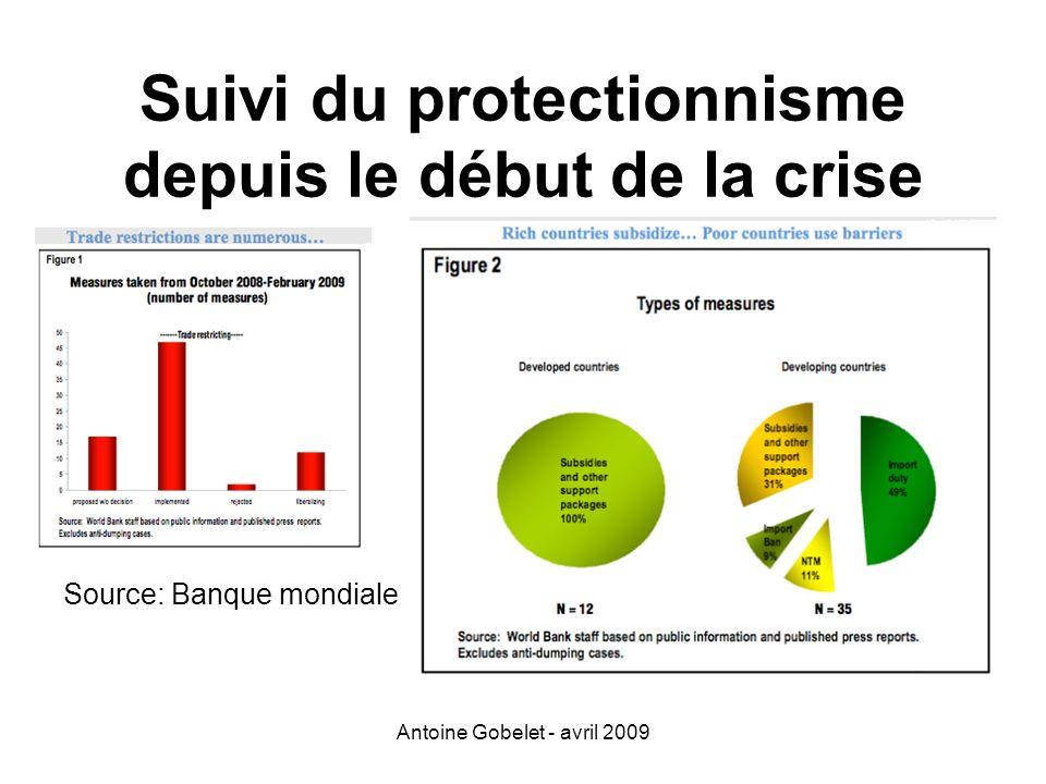 Antoine Gobelet - avril 2009 Suivi du protectionnisme depuis le début de la crise Source: Banque mondiale