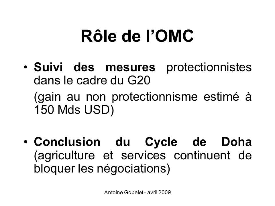 Antoine Gobelet - avril 2009 Rôle de lOMC Suivi des mesures protectionnistes dans le cadre du G20 (gain au non protectionnisme estimé à 150 Mds USD) C