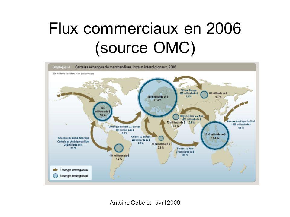 Antoine Gobelet - avril 2009 Flux commerciaux en 2006 (source OMC)