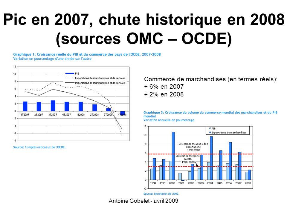 Antoine Gobelet - avril 2009 Pic en 2007, chute historique en 2008 (sources OMC – OCDE) Commerce de marchandises (en termes réels): + 6% en 2007 + 2%
