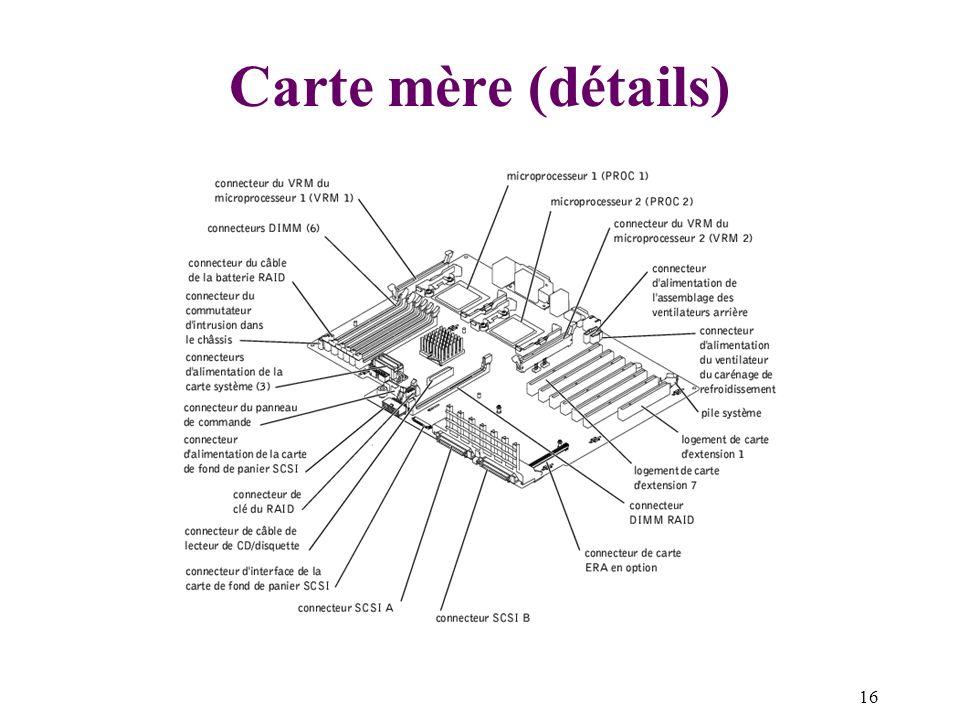 16 Carte mère (détails)